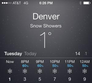 Denver Forecast